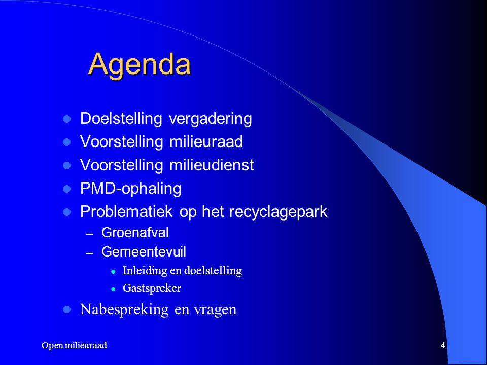 Agenda Doelstelling vergadering Voorstelling milieuraad