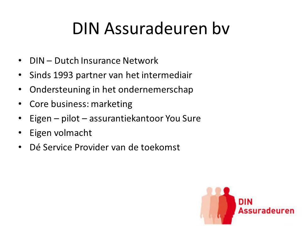 DIN Assuradeuren bv DIN – Dutch Insurance Network