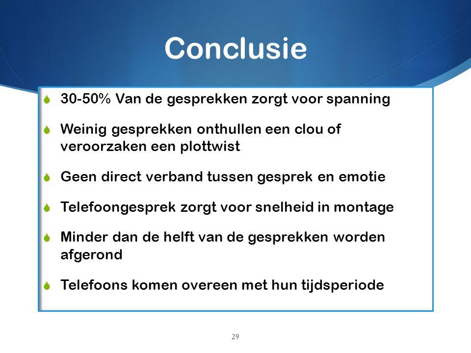 Conclusie 30-50% Van de gesprekken zorgt voor spanning