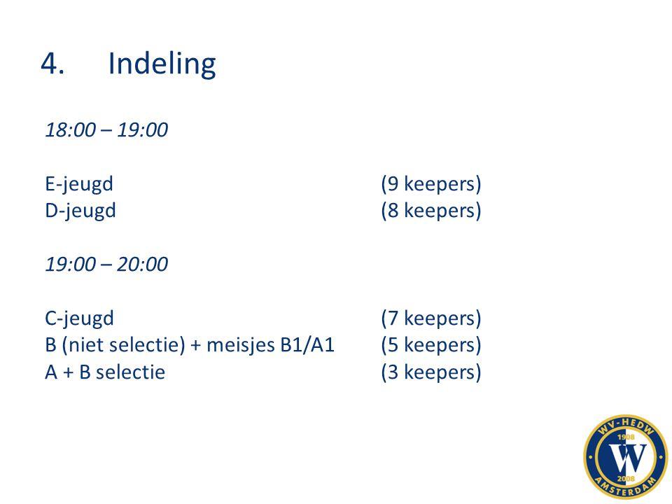 4. Indeling 18:00 – 19:00 E-jeugd (9 keepers) D-jeugd (8 keepers)