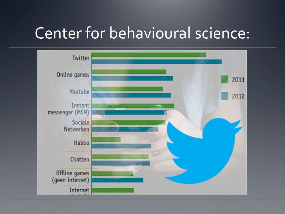 Center for behavioural science: