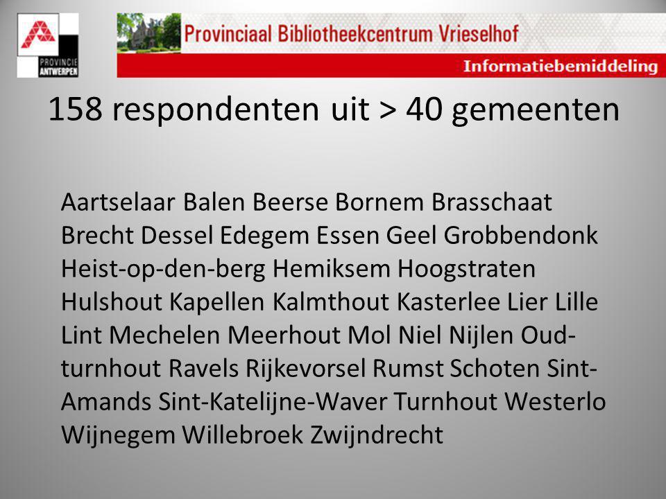 158 respondenten uit > 40 gemeenten