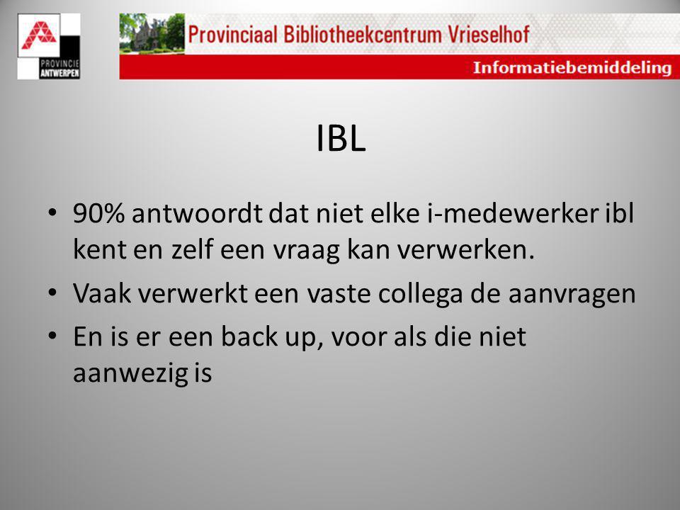 IBL 90% antwoordt dat niet elke i-medewerker ibl kent en zelf een vraag kan verwerken. Vaak verwerkt een vaste collega de aanvragen.