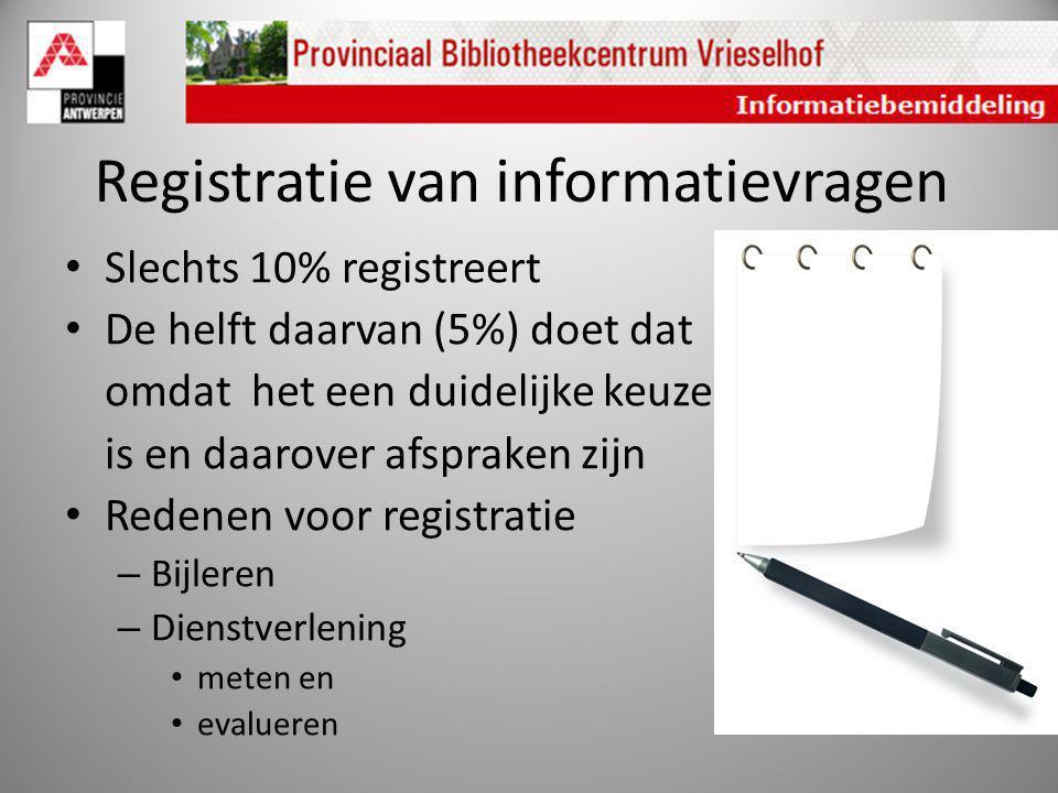 Registratie van informatievragen