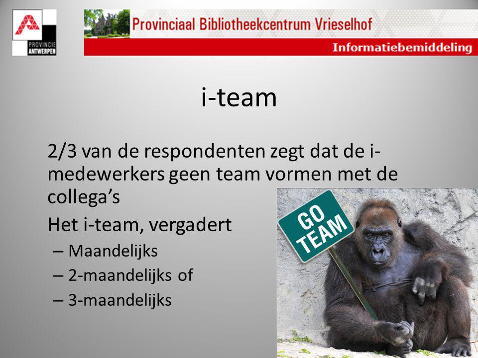 i-team 2/3 van de respondenten zegt dat de i-medewerkers geen team vormen met de collega's. Het i-team, vergadert.
