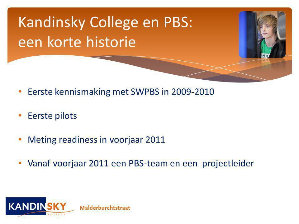 Kandinsky College en PBS: een korte historie