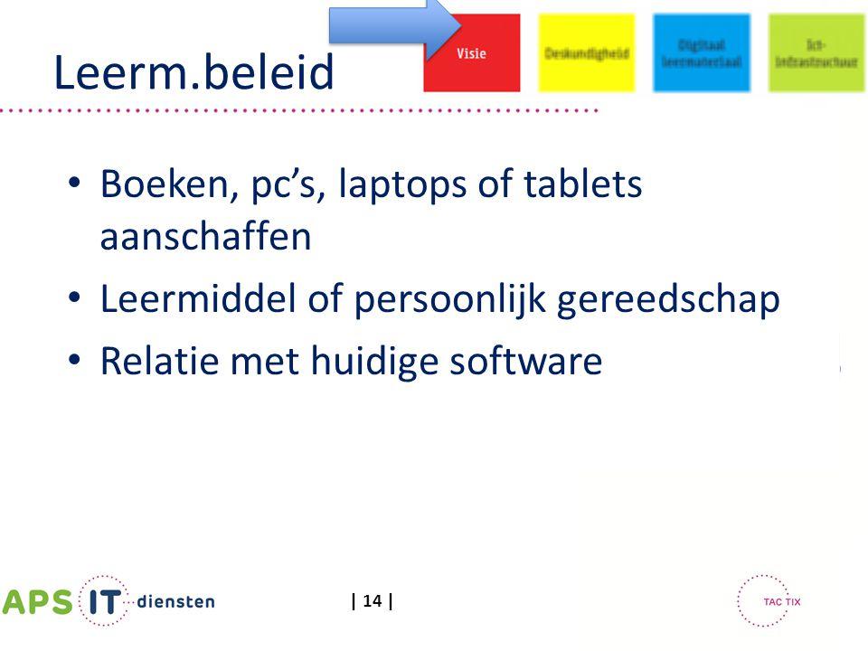 Leerm.beleid Boeken, pc's, laptops of tablets aanschaffen