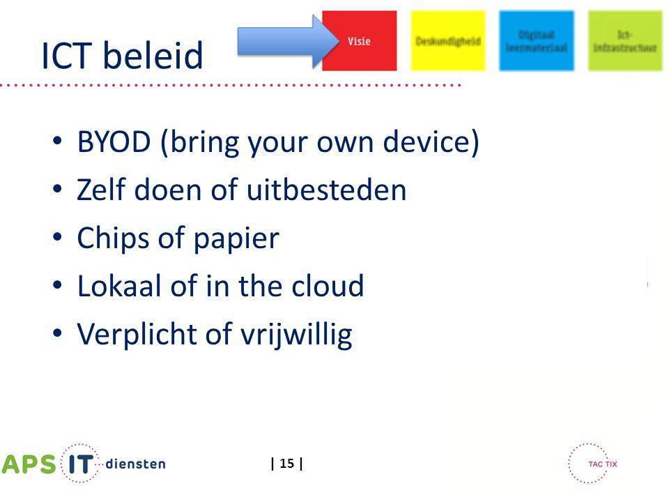 ICT beleid BYOD (bring your own device) Zelf doen of uitbesteden