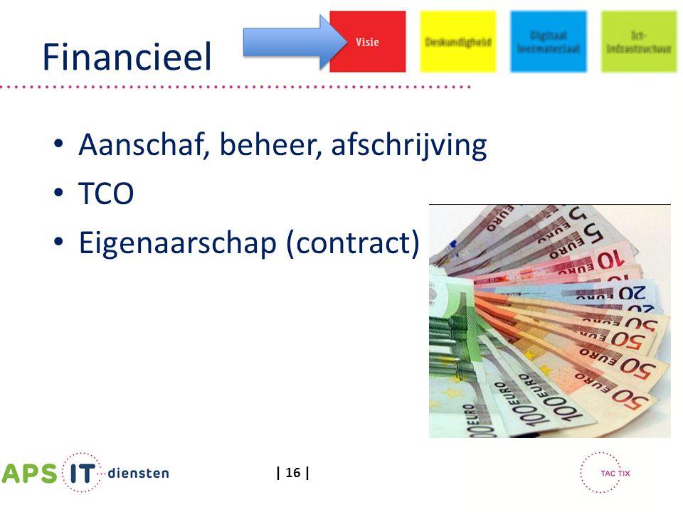 Financieel Aanschaf, beheer, afschrijving TCO Eigenaarschap (contract)