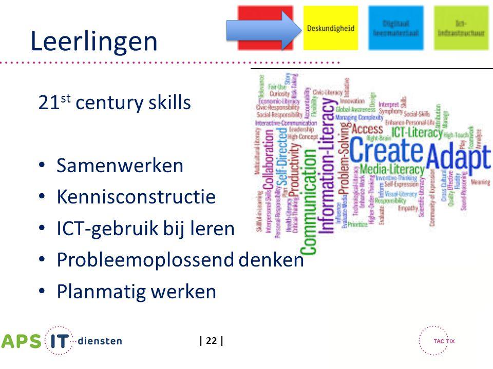Leerlingen 21st century skills Samenwerken Kennisconstructie