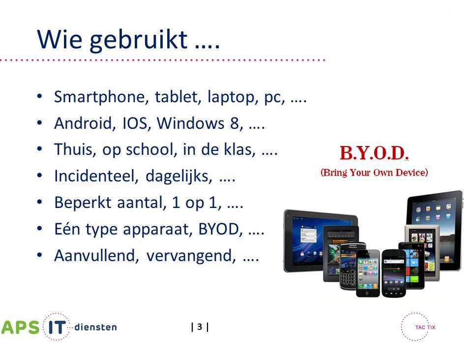 Wie gebruikt …. Smartphone, tablet, laptop, pc, ….