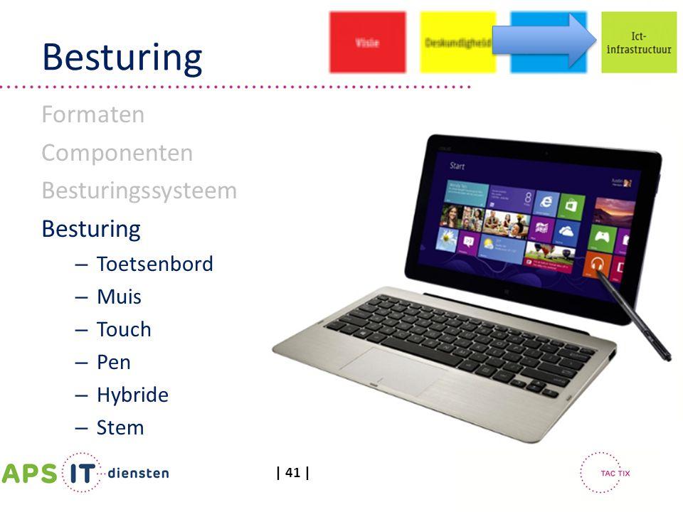 Besturing Formaten Componenten Besturingssysteem Besturing Toetsenbord