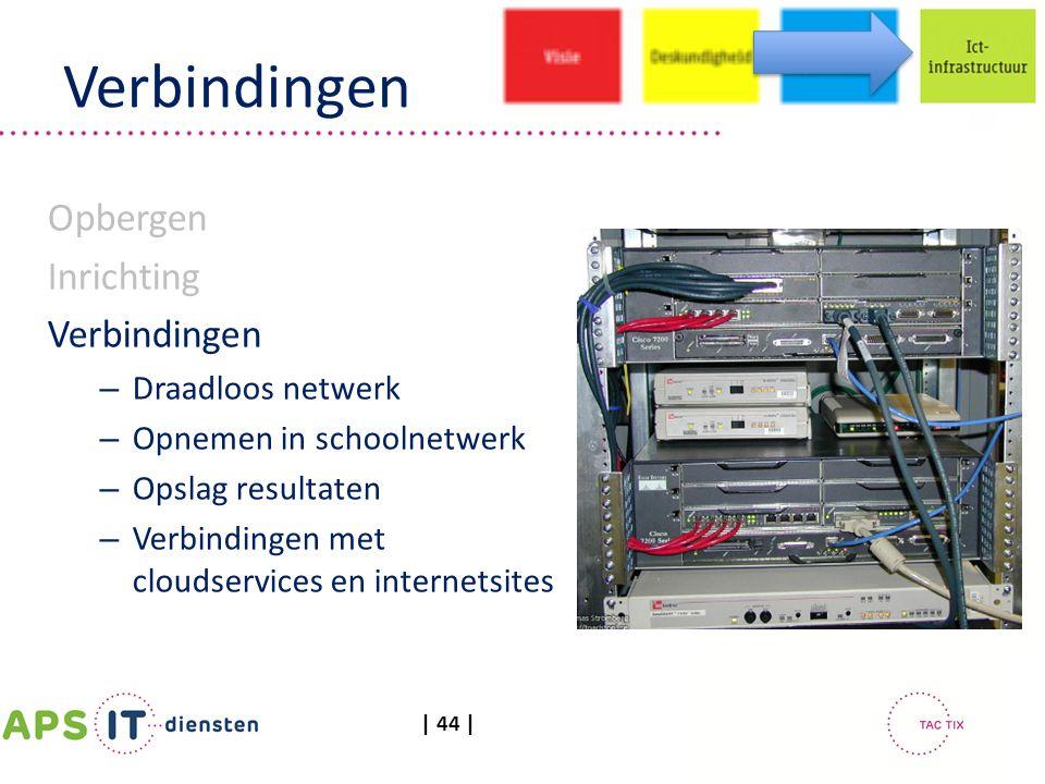 Verbindingen Opbergen Inrichting Verbindingen Draadloos netwerk