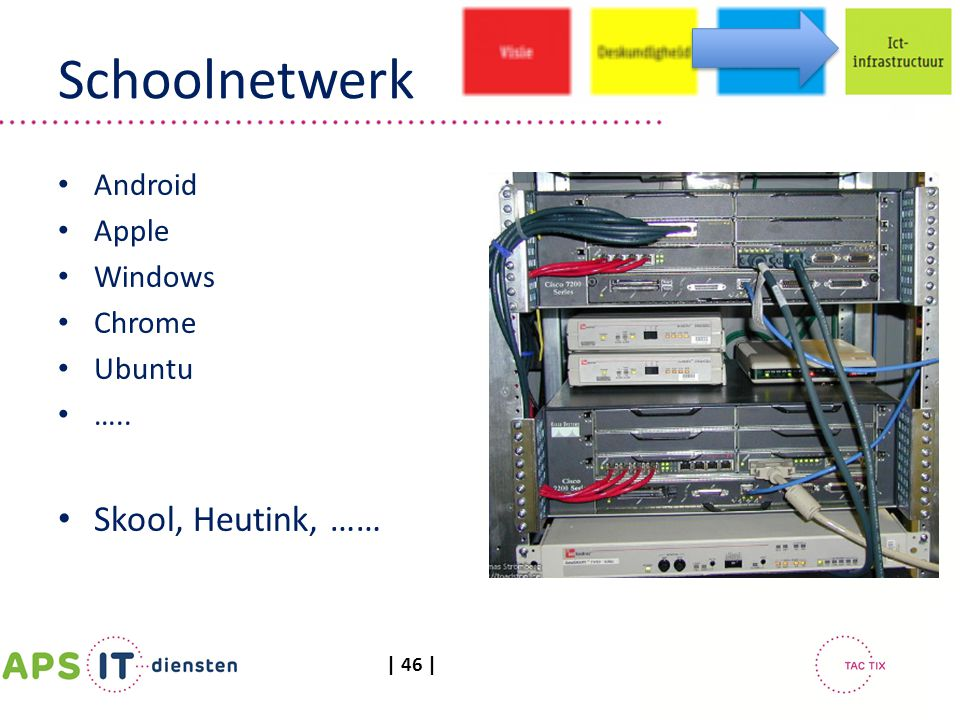Schoolnetwerk Skool, Heutink, …… Android Apple Windows Chrome Ubuntu