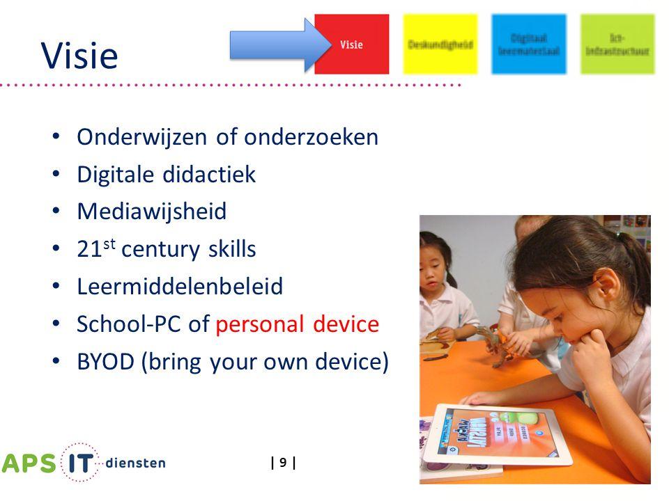 Visie Onderwijzen of onderzoeken Digitale didactiek Mediawijsheid