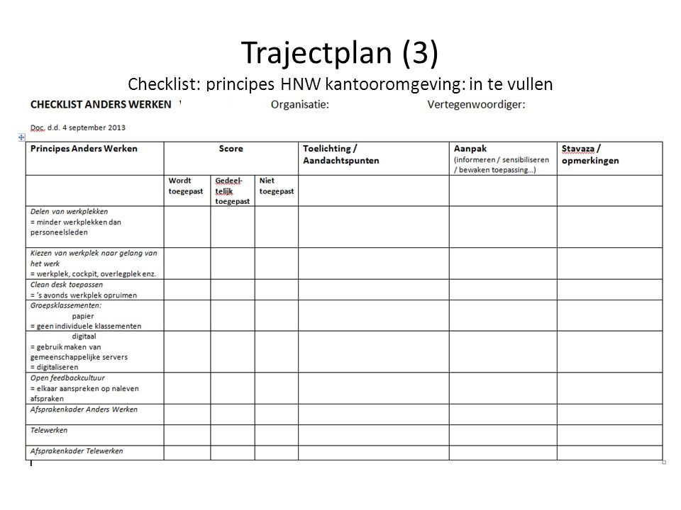 Trajectplan (3) Checklist: principes HNW kantooromgeving: in te vullen
