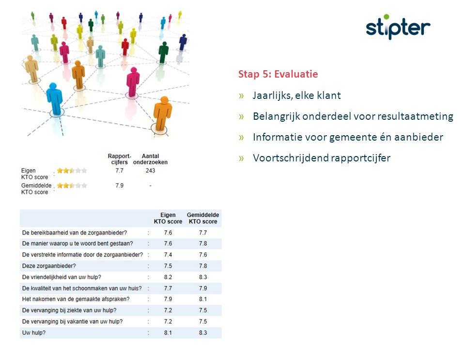 Stap 5: Evaluatie Jaarlijks, elke klant. Belangrijk onderdeel voor resultaatmeting. Informatie voor gemeente én aanbieder.