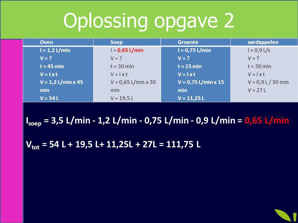 Oplossing opgave 2 Oven. Soep. I = 1,2 L/min. V = t = 45 min. V = I x t. V = 1,2 L/min x 45 min.