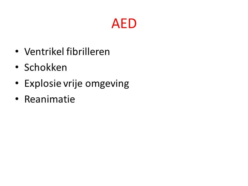 AED Ventrikel fibrilleren Schokken Explosie vrije omgeving Reanimatie