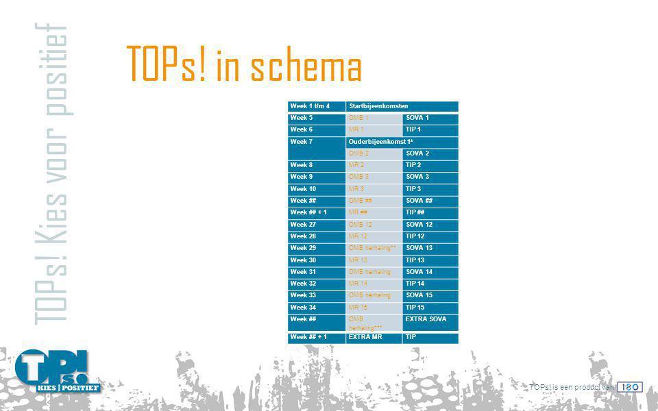 TOPs! in schema TOPs! Kies voor positief Week 1 t/m 4