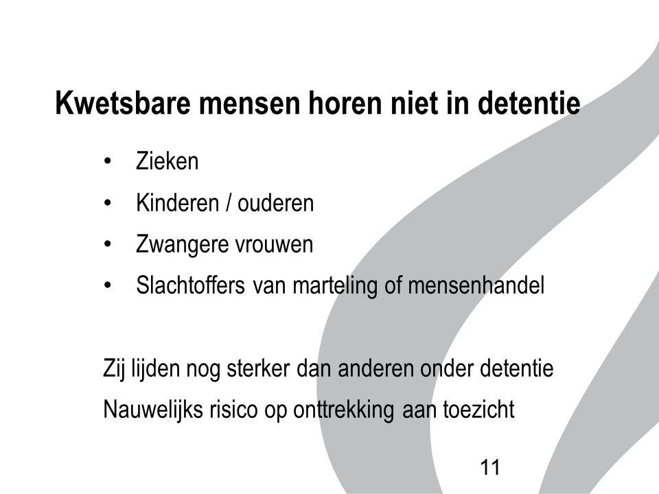 Kwetsbare mensen horen niet in detentie