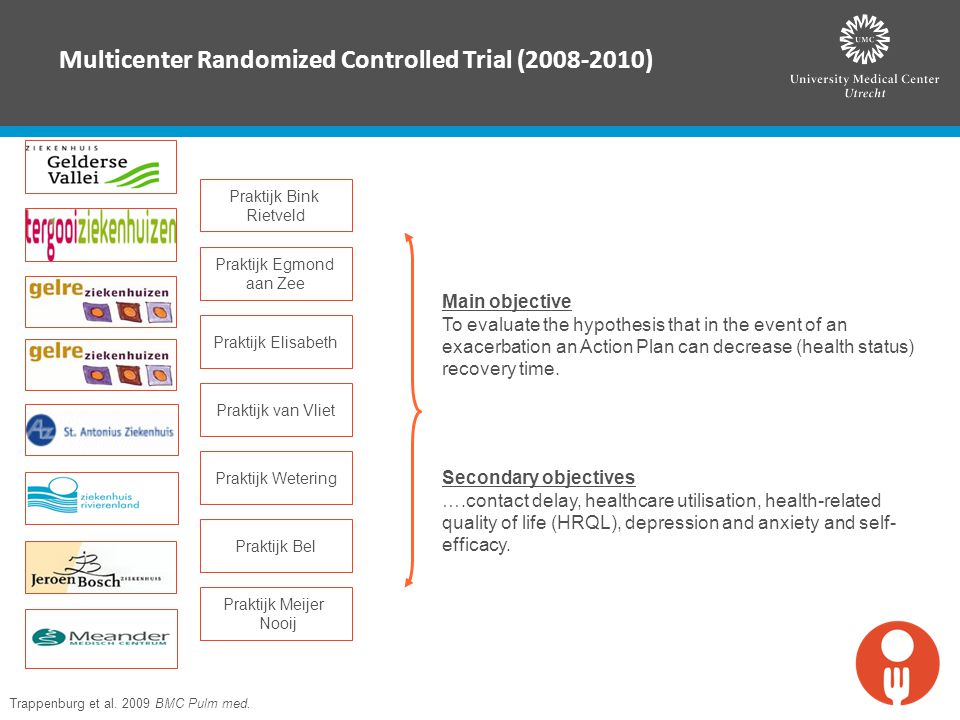 Multicenter Randomized Controlled Trial (2008-2010)