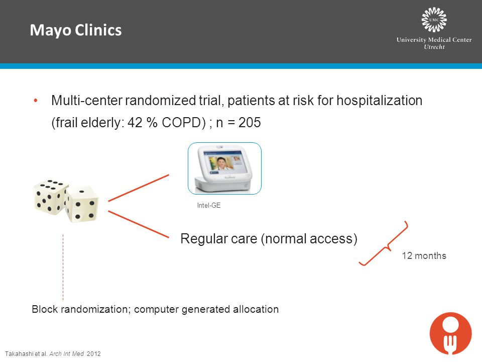 Mayo Clinics Multi-center randomized trial, patients at risk for hospitalization (frail elderly: 42 % COPD) ; n = 205.