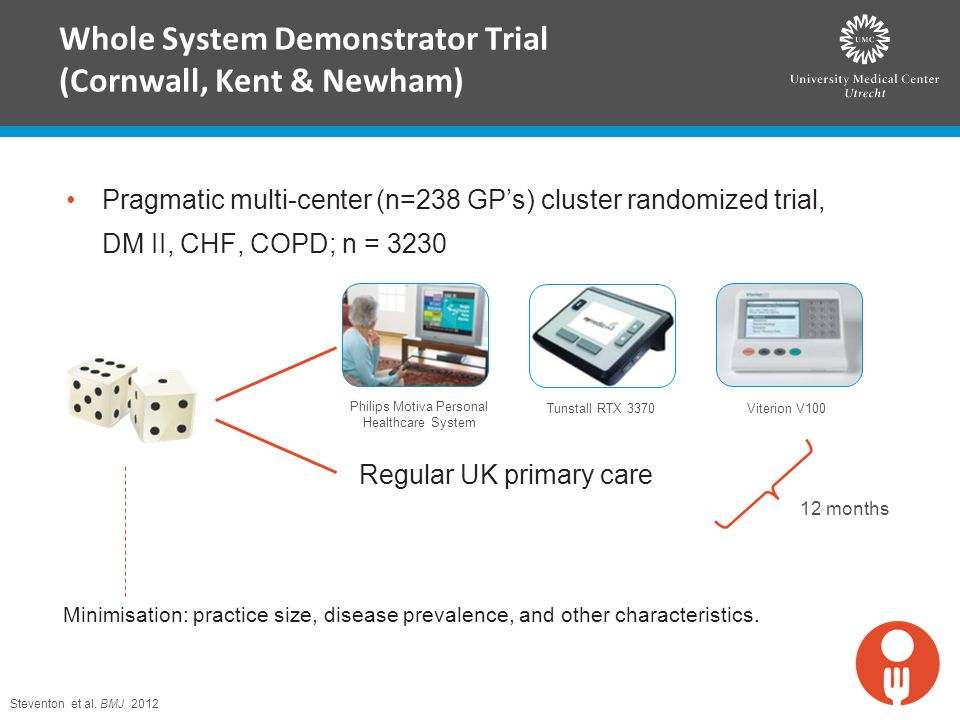 Whole System Demonstrator Trial (Cornwall, Kent & Newham)