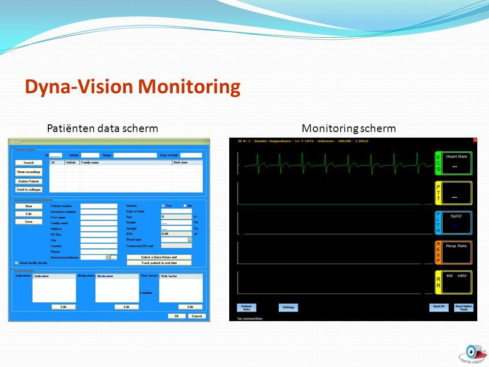 Dyna-Vision Monitoring
