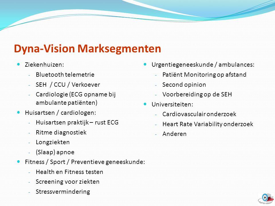 Dyna-Vision Marksegmenten