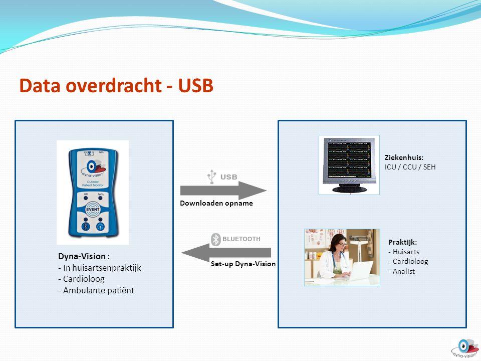 Data overdracht - USB Dyna-Vision : - In huisartsenpraktijk Cardioloog