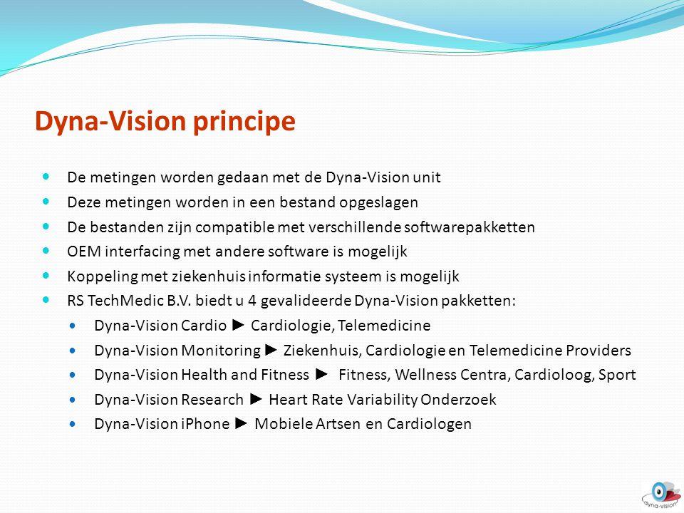 Dyna-Vision principe De metingen worden gedaan met de Dyna-Vision unit