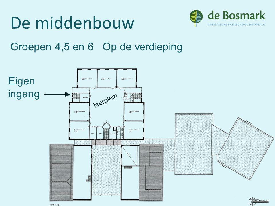 De middenbouw Groepen 4,5 en 6 Op de verdieping Eigen ingang leerplein