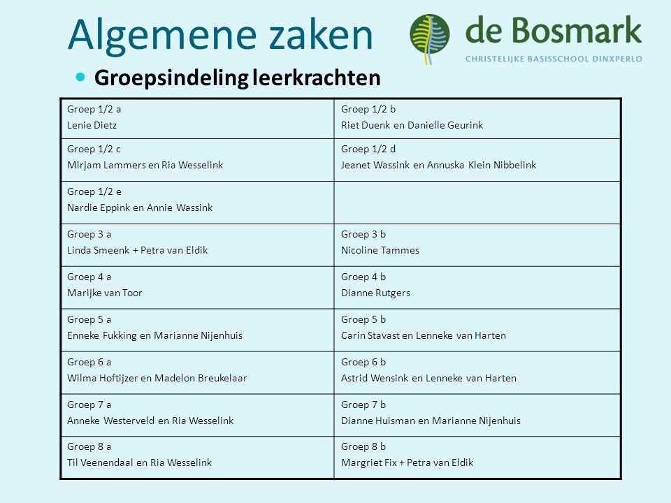 Algemene zaken Groepsindeling leerkrachten Groep 1/2 a Lenie Dietz