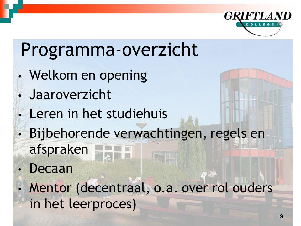 Programma-overzicht Welkom en opening Jaaroverzicht