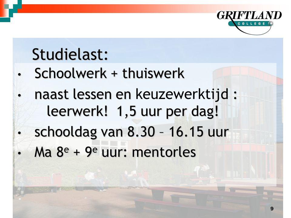 Studielast: Schoolwerk + thuiswerk