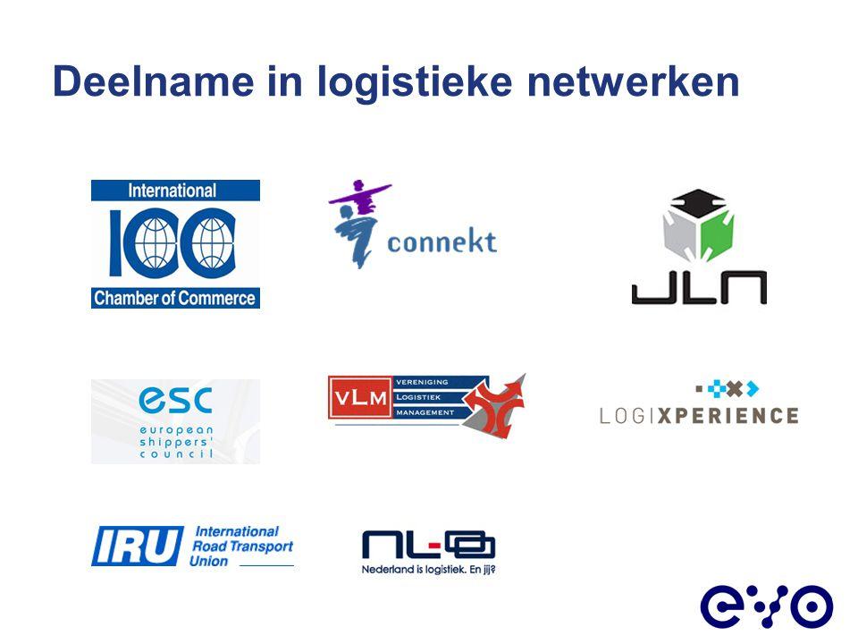 Deelname in logistieke netwerken