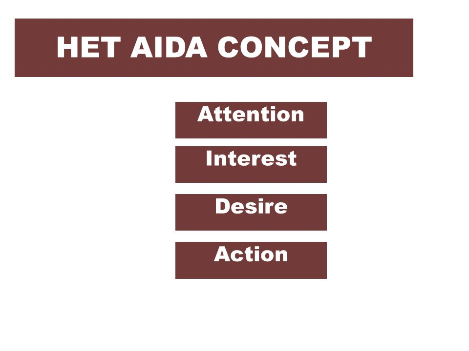HET AIDA CONCEPT Attention Interest Desire Action Attention