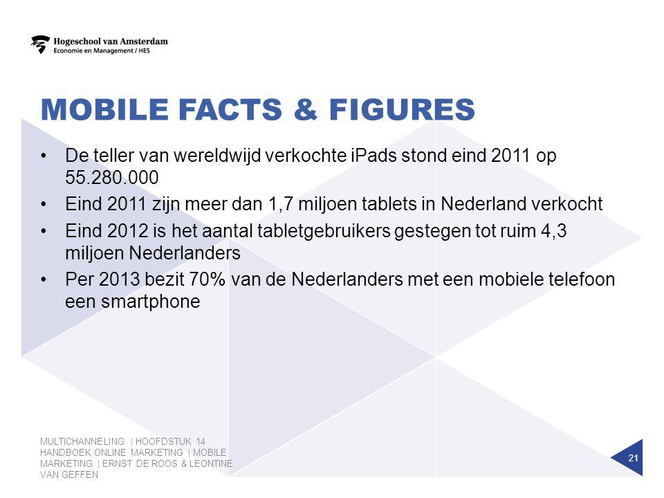 MOBILE facts & figures De teller van wereldwijd verkochte iPads stond eind 2011 op 55.280.000.