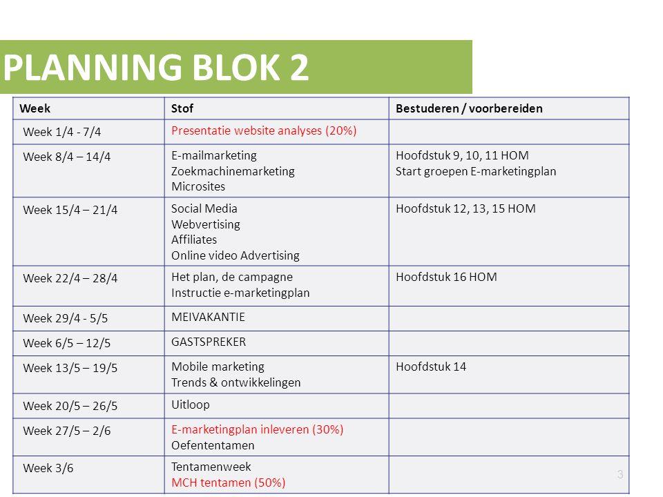 PLANNING BLOK 2 Week Stof Bestuderen / voorbereiden Week 1/4 - 7/4