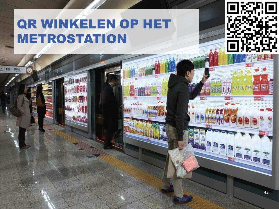 Qr winkelen op het metrostation