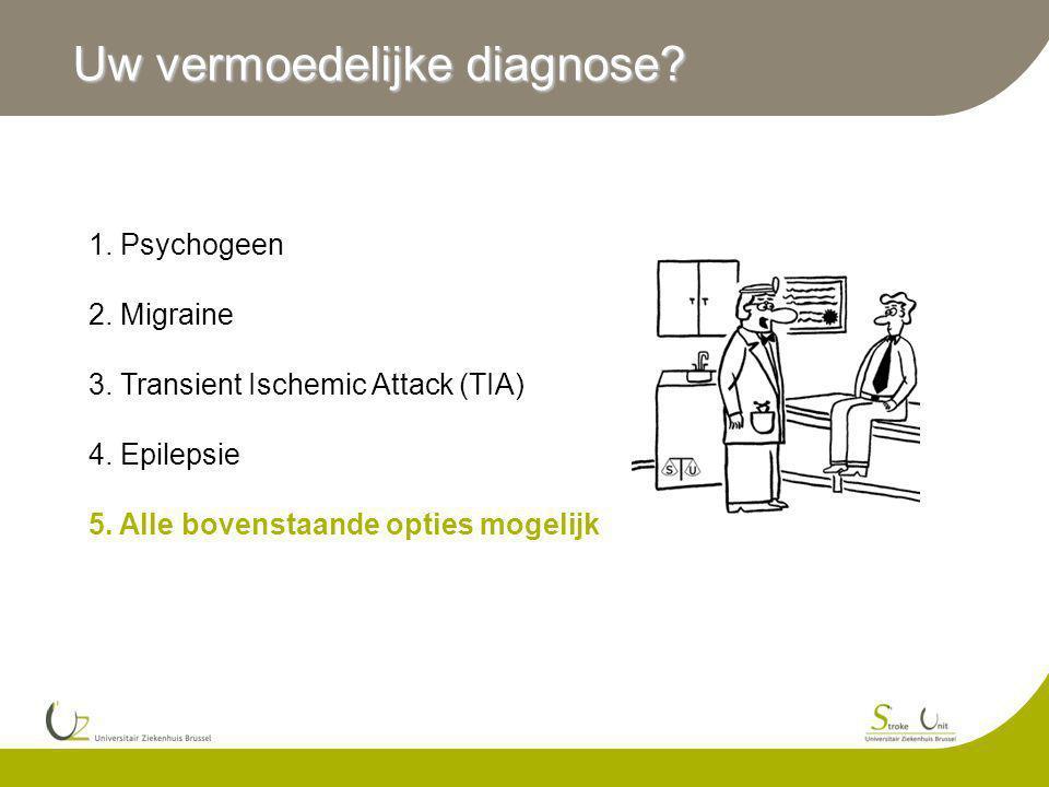 Uw vermoedelijke diagnose