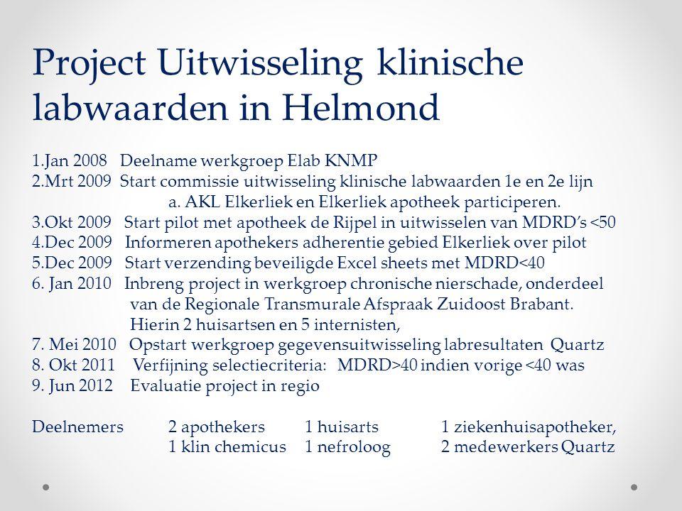 Project Uitwisseling klinische labwaarden in Helmond