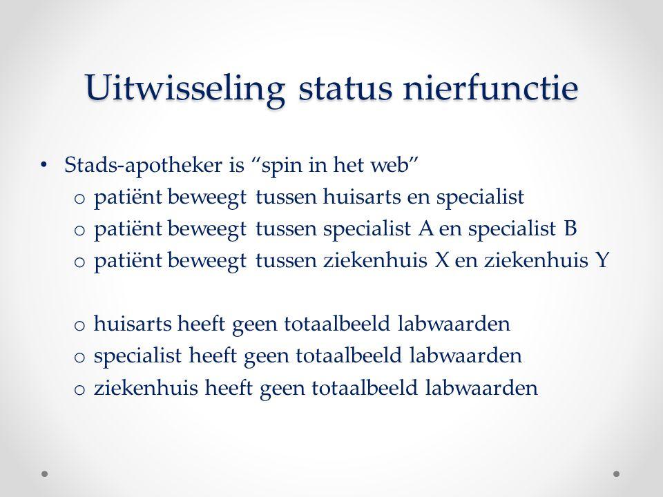Uitwisseling status nierfunctie
