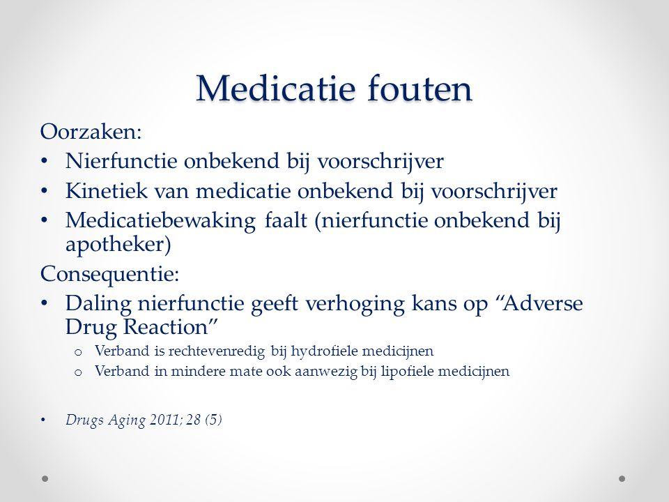 Medicatie fouten Oorzaken: Nierfunctie onbekend bij voorschrijver