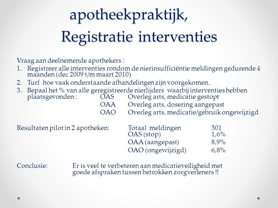 apotheekpraktijk, Registratie interventies