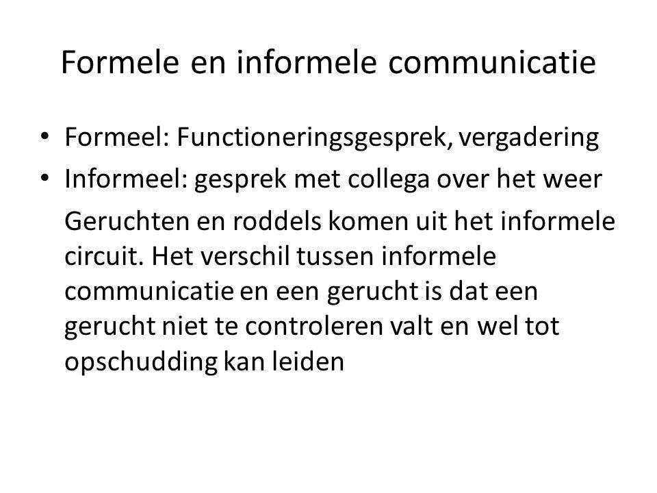Formele en informele communicatie