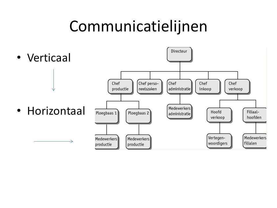 Communicatielijnen Verticaal Horizontaal