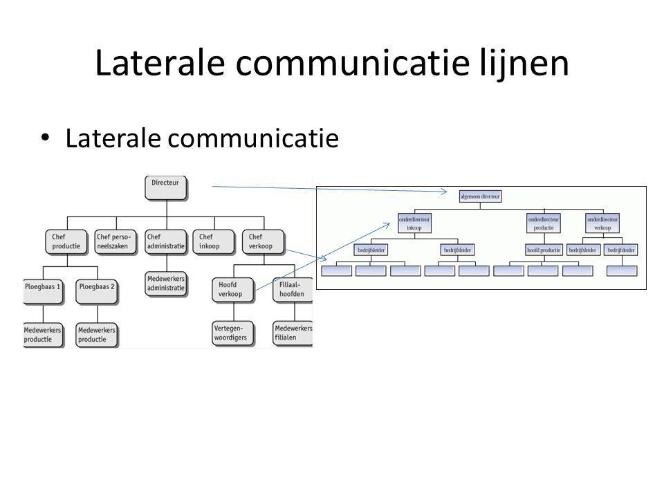 Laterale communicatie lijnen