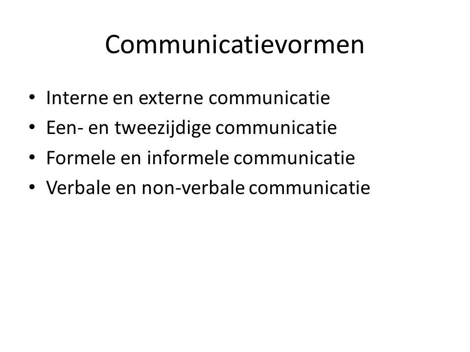 Communicatievormen Interne en externe communicatie